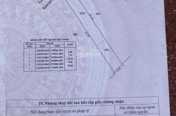 Đất đường Nguyễn Thị Rành, phú Mỹ Hưng, Củ Chi, SHR giá rẻ. Ngay ngã 3 Nguyễn Thị Rành