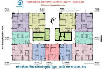Tại sao anh chị phải mua chung cư thương mại A10 Nam Trung Yên giá đắt trong khi tôi có giá 25tr/m2