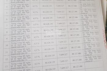 Giá thật căn hộ Q7 Sài Gòn Riverside, CĐT Hưng Thịnh, giá VAT 2PN 67m2 chỉ 2 tỷ 1, 3% chỉ 800 triệu