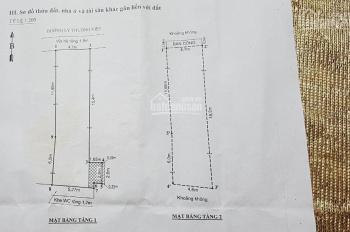 Bán nhà mặt phố Lý Thường Kiệt - Giá quá hợp lý cho 1 căn nhà phố trung tâm - Liên hệ: 0901581281