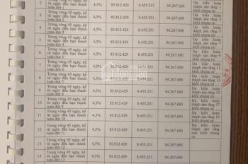 Chính chủ cần bán một số căn 2, 3PN, chênh lệch thấp, đã VAT, bao phí, hỗ trợ vay NH 0903834578