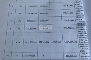 Gửi bán các căn đợt 1 dự án One Verandah, giá 1PN-3,5 tỷ, 2PN-4,6 tỷ, 3PN-7,4 tỷ. LH 0973 610 214