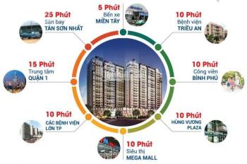 High Intela căn hộ smarthome 4.0 cho người trẻ chỉ từ 1,6 tỷ căn 2PN. Liên hệ ngay 094 1111 441