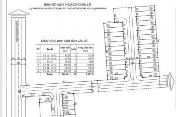 Chính chủ cần bán lô đất số 40 mặt đường Phương Khê - Phường Đồng Hòa - Giá 18 tr/m2. LH 0777689444