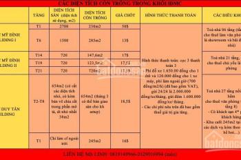 IDMC giảm giá thuê sàn, hỗ trợ cho KH hàng trong giai đoạn khó khăn, LH: 0329016994