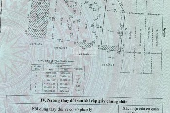 Góc 2MT: Đường Tô Hiệu ( 7m x 18m ) đủ LG - Cà phê Trung Nguyên thuê 35 triệu - Nguyễn Thành Linh
