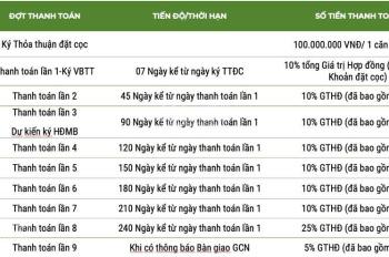 Eco City Premia Buôn Ma Thuột Siêu phẩm hàng hiệu tiêu chuẩn toàn cầu - LH: 0979880647