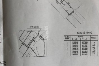 Cần bán nhà mặt tiền đường Chu Mạnh Trinh hướng Tây Bắc, P8, TP Vũng Tàu
