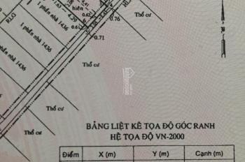 Cần bán gấp lô đất đường hẻm ô tô Lê Đức Thọ, P13, Gò Vấp. Giá 3,5 tỷ TL Mạnh, LH: 0908487508 Tú