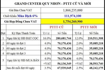 Căn hộ 2 PN Grand Center Quy Nhơn - căn 2PN giá 2.4 tỷ còn 1.6 tỷ - CĐT Hưng Thịnh. LH 0938620269