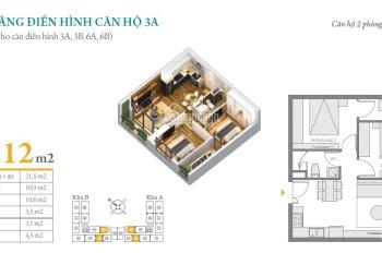 Khách hàng tin tưởng gửi bán lại một số căn hộ diện tích 54m2, 75m2, 89m2 dự án Anland Complex
