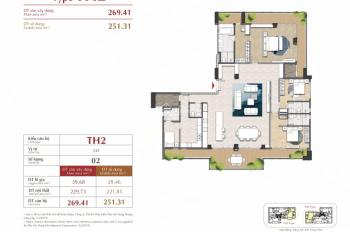 Bán giá gốc căn penthouse góc 3 view The Antonia Phú Mỹ Hưng 0906328588