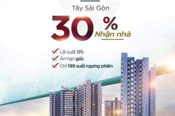 Chính sách thanh toán 30% nhận nhà, ân hạn nợ gốc + 0% lãi suất, liên hệ thông tin 0963412049