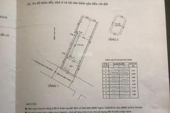 Khuôn đất hẻm xe hơi rẻ nhất đường Huỳnh Văn Bánh, P. 13, Quận Phú Nhuận, 5x20, 115 triệu/m2