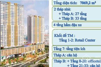 Nhiều căn hộ office - tel cho thuê tại River Gate, đầy đủ nội thất, quận 4 với giá tốt