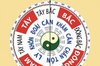 Bán gấp mảnh đất kinh doanh hoặc cho thuê tại Nguyễn Sơn, Gia Thuỵ, 60m2, đường 7m, LH 0973235298