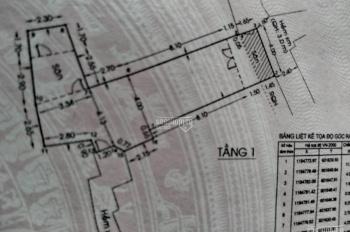 Chính chủ cần bán lô đất hẻm Phan Xích Long, Phú Nhuận