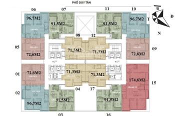 Bán gấp một số CH 2 và 3PN, suất ngoại giao tại Dream Land Bonanza - 23 Duy Tân giá CĐT 0919130482
