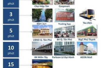 Nhà phố cao cấp ngay trung tâm Quận Tân Phú