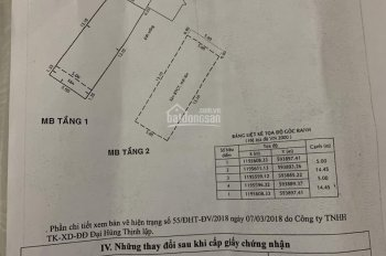 Bán nhà hẻm 6m thông đường Lê Trọng Tấn dt 5x14.5 gồm 1 lầu, giá rất rẻ so với dt ngang 5m ở TP