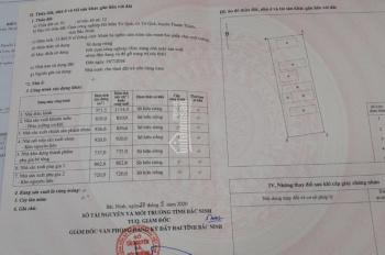 Cần chuyển nhượng 1.4ha kho xưởng tại Thuận Thành, Bắc Ninh dòng tiền tốt