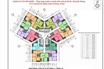 Cần bán gấp căn 12, tầng 16, DT 77.4 m2 tòa CT3 BTL Yên Nghĩa Hà Đông giá 12.5tr/m2. LH 0904999135