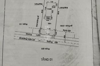 Cần tiền bán đất MT hẻm 145 Vườn Lài, P. An Phú Đông, Q.12