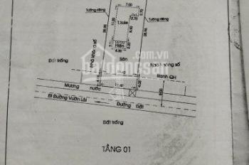 Bán đất đường Vườn Lài, An Phú Đông, Q12, DT 80m2 sổ hồng riêng, cách phà đúng 500m