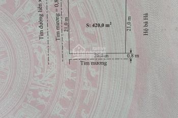 Bán lô đất đường Máng Nước, Tân Tiến, An Dương, 8 tr/m2