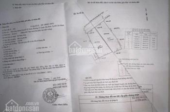 Chính chủ bán gấp 2 lô đất đường Nguyễn Sỹ Sách, P15, Tân Bình. Chỉ 3.5 tỷ/nền. Sổ riêng, Full thổ