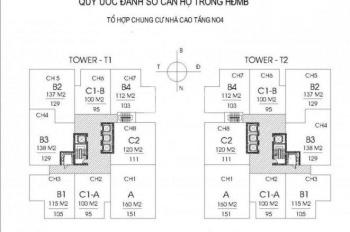 Bán căn hộ N04B tòa T1 và T2 Ngoại Giao Đoàn 95m2, 110m2, 138m2, 160m2 LH 0913226155