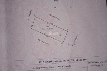 Bán nhà trong ngõ 44 Lê Lai, ô tô đỗ trước cửa. 0936597928