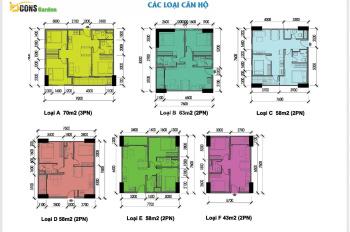 Bcons Garden đầu tư căn hộ trung tâm thành phố Dĩ An chỉ từ 330 triệu - liên hệ ngay 0931618801