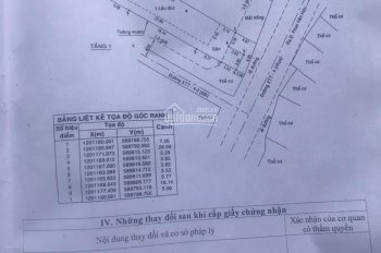 Chính chủ cần bán đất siêu rẻ 7x30m gần chợ Xuân Thới Thượng HM - cho thuê full phòng trọ