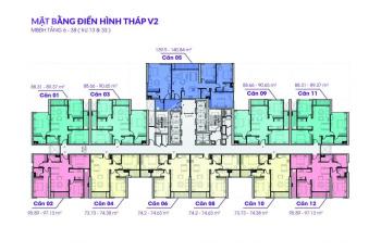 Cập nhật bảng hàng ngoại giao các căn tầng đẹp V1, V2 dự án The Terra An Hưng giá chỉ từ 22,2 tr/m2