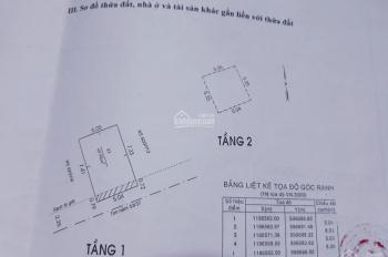 Bán nhà chính chủ P. 15, Q. Tân Bình, TP. HCM