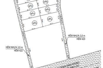 Bán đất nền biệt thự mặt đường Phan Đình Phùng, 10.3x25m, sổ riêng. Giá từ 3.3tr/m2, xây tự do
