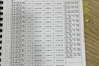 Bán căn S1.08 tầng 23, giá hđ 2,173 tỉ, chênh lệch 130 triệu, LH 0938.2345.10