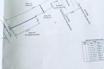 Nhà mặt tiền Thuận Giao 21, đất 2 mặt tiền trước sau bán phường Thuận Giao, Thuận An, Bình Dương