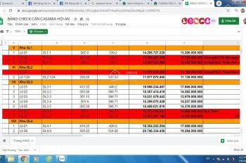 Bài toán phân tích lợi nhuận dòng tiền khi rót vốn vào Casamia