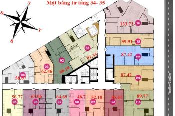 Cần tìm khách mua căn 2208, dt: 46.7m2, tại chung cư tháp doanh nhân  giá: 1ti020. Lh: 0971285068