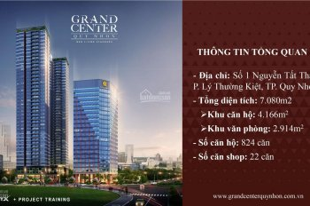 Căn hộ cao cấp Grand Center Quy Nhơn - Biểu tượng Thành phố Quy Nhơn
