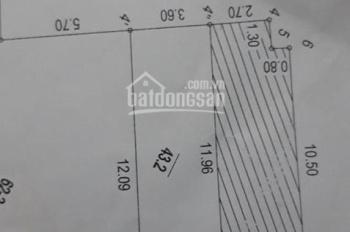 Chính chủ bán nhà hồ Triều Khúc - Thanh Xuân, 43.2m2, 6 tầng