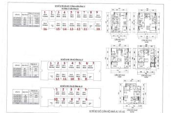 Cần bán gấp suất ngoại giao chung cư IA20 Ciputra, giá gốc 20.35tr/m2