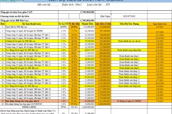 Giá bán chính thức New Galaxy mở bán đợt 1 TĐ Hưng Thịnh, TT 15%, CL maximum. Khả Ngân 0933 97 3003