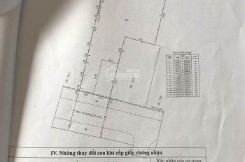 Chính chủ cần bán mặt tiền Hoa Bằng nối dài ra hẻm 15/5 Cầu Xéo lộ giới đủ 12m DT: 600m2 nhà cấp 4
