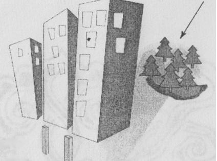 Những kiêng kỵ phong thủy với khu nhà ở, khu dân cư (Phần 1)