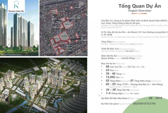 Chính thức nhận giữ chỗ 100 triệu/căn dự án Laimian City, quận 2