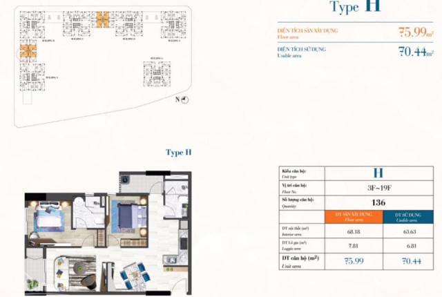 Cần bán căn hộ Saigon South Residences, giá rẻ nhất thị trường, 71.42m2, 2.55tỷ, 0915.694.994