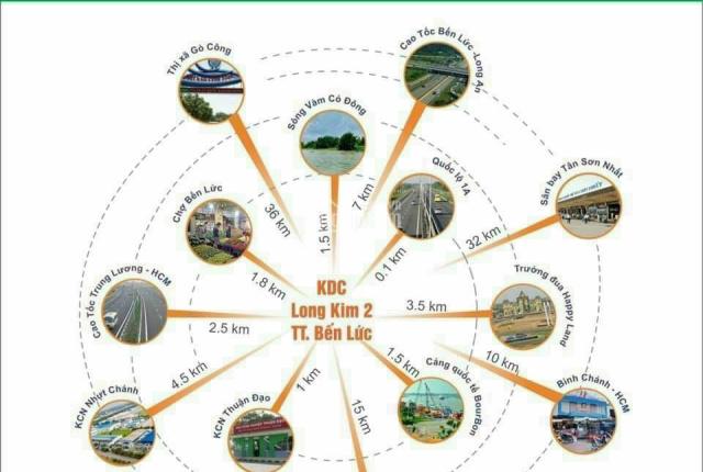 Mở bán đợt cuối 95 lô dự án khu cư dân Long Kim 2 - Thị trấn Bến Lức - Long An, giá từ 13 - 17tr/m2
